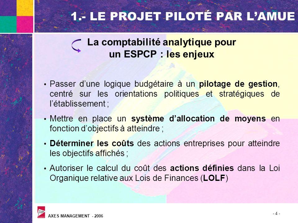 AXES MANAGEMENT - 2006 - 4 - 1.- LE PROJET PILOTÉ PAR LAMUE La comptabilité analytique pour un ESPCP : les enjeux Passer dune logique budgétaire à un