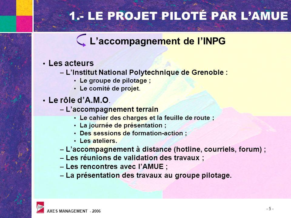 AXES MANAGEMENT - 2006 - 5 - 1.- LE PROJET PILOTÉ PAR LAMUE Laccompagnement de lINPG Les acteurs – LInstitut National Polytechnique de Grenoble : Le g