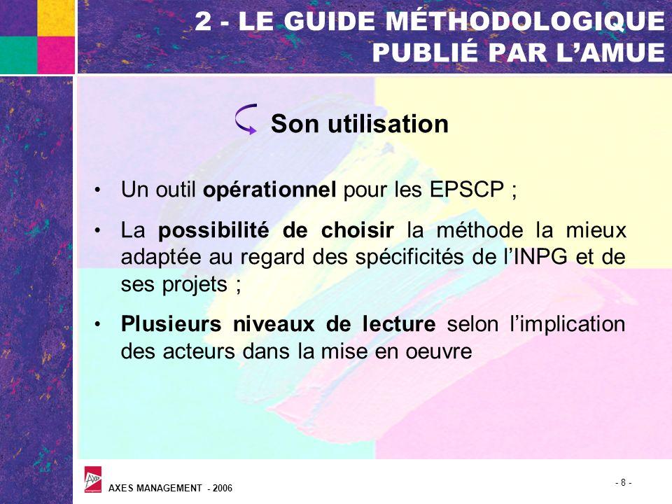 AXES MANAGEMENT - 2006 - 9 - 2 - LE GUIDE MÉTHODOLOGIQUE PUBLIÉ PAR LAMUE Les 7 chapitres 1.La comptabilité analytique, un outil de pilotage des EPSCP (objectifs, contexte, objet de coûts…) ; 2.Les fondations dune comptabilité analytique (les données, le SIG, lorganisation support…) ; 3.Le choix du modèle et du périmètre comptable (les critères de choix, le périmètre de charges et de produits…) ; 4.La mécanique analytique de la méthode par activités (la sélection des activités, les inducteurs…) ; 5.La méthode en sections homogènes (les centres danalyse, le déversement…) 6.Les calculs de coûts spécifiques (benchmarking, lanalyse des écarts, la contribution…) ; 7.Lanalyse et la prise en compte des résultats de la comptabilité analytique (système de pilotage, leviers daction, communication des résultats)