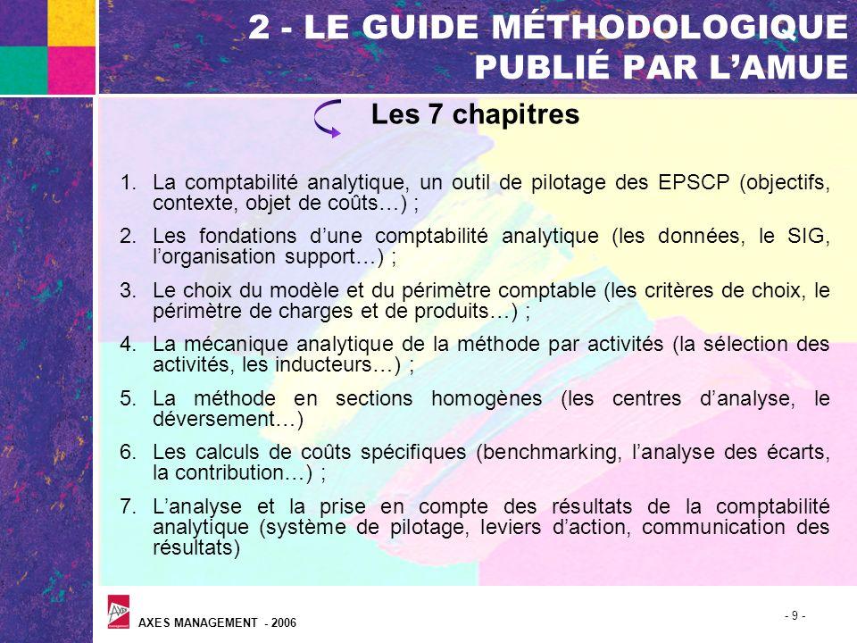 AXES MANAGEMENT - 2006 - 20 - 3 - LES OBJECTIFS ET LES METHODES POSSIBLES La méthode des sections homogènes