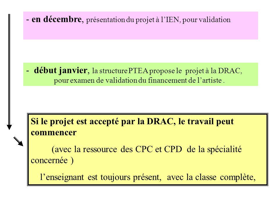 Si le projet est accepté par la DRAC, le travail peut commencer (avec la ressource des CPC et CPD de la spécialité concernée ) lenseignant est toujour