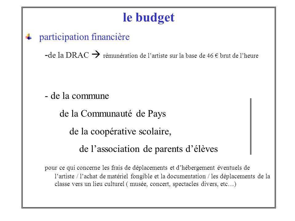le budget participation financière - de la DRAC rémunération de lartiste sur la base de 46 brut de lheure - de la commune de la Communauté de Pays de