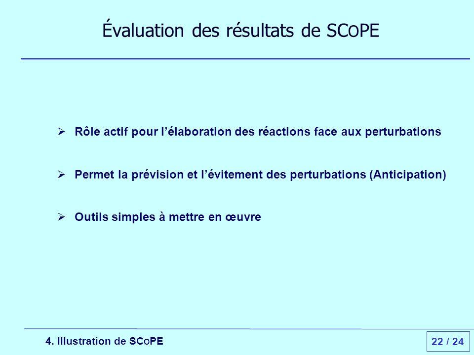 22 / 24 Évaluation des résultats de SC O PE Rôle actif pour lélaboration des réactions face aux perturbations Permet la prévision et lévitement des perturbations (Anticipation) Outils simples à mettre en œuvre 4.