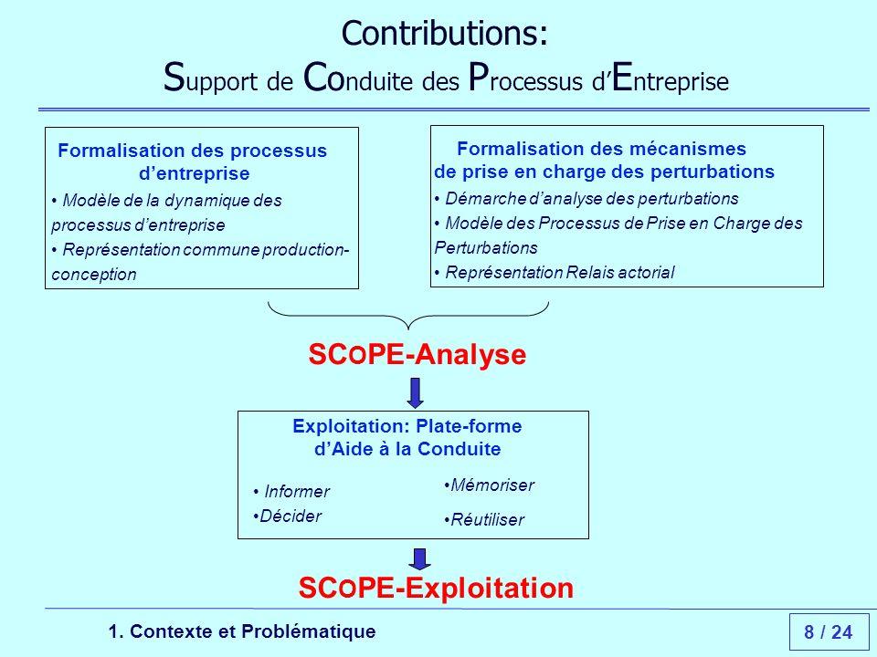 19 / 24 Phase danalyse de la conduite (3/4) : Représentation Relais Actorial de la perturbation intégration logiciel dans puce 4.
