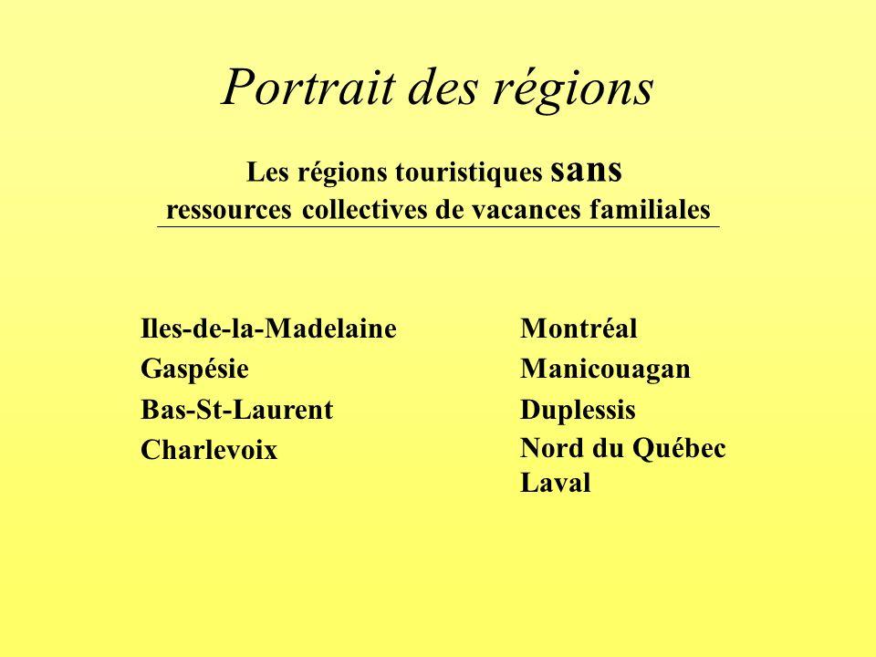 Portrait des régions Iles-de-la-Madelaine Gaspésie Bas-St-Laurent Charlevoix Les régions touristiques sans ressources collectives de vacances familiales Montréal Manicouagan Duplessis Nord du Québec Laval