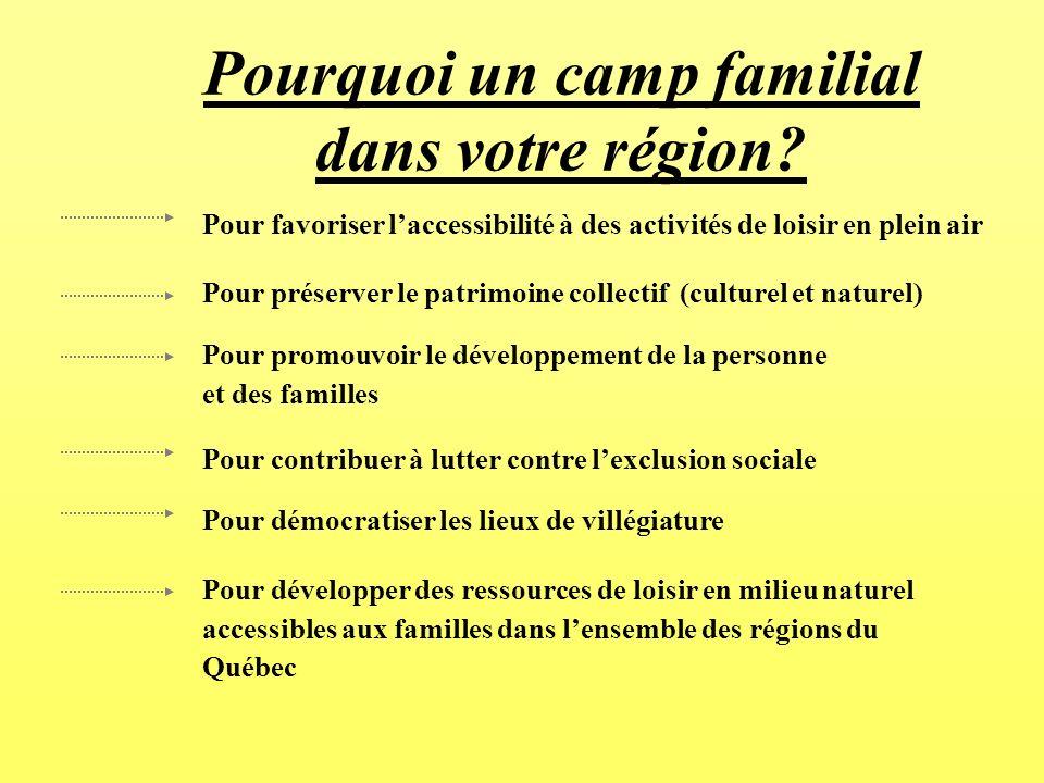 Pourquoi un camp familial dans votre région.