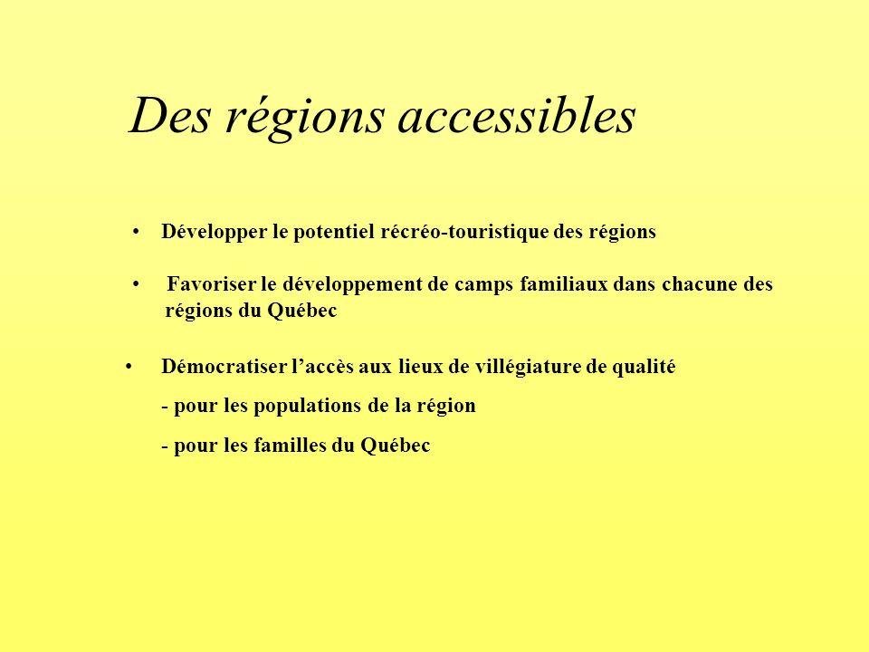 Des régions accessibles Développer le potentiel récréo-touristique des régions Favoriser le développement de camps familiaux dans chacune des régions du Québec Démocratiser laccès aux lieux de villégiature de qualité - pour les populations de la région - pour les familles du Québec