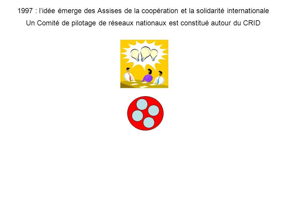 1997 : lidée émerge des Assises de la coopération et la solidarité internationale Un Comité de pilotage de réseaux nationaux est constitué autour du CRID