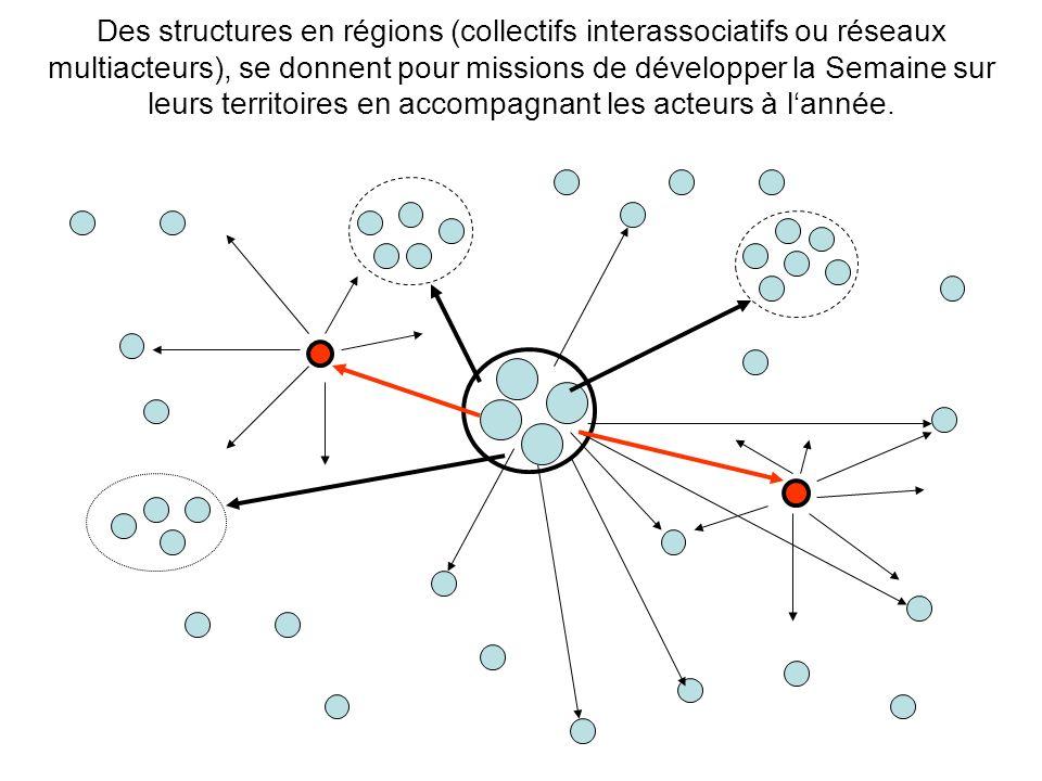 Des structures en régions (collectifs interassociatifs ou réseaux multiacteurs), se donnent pour missions de développer la Semaine sur leurs territoires en accompagnant les acteurs à lannée.
