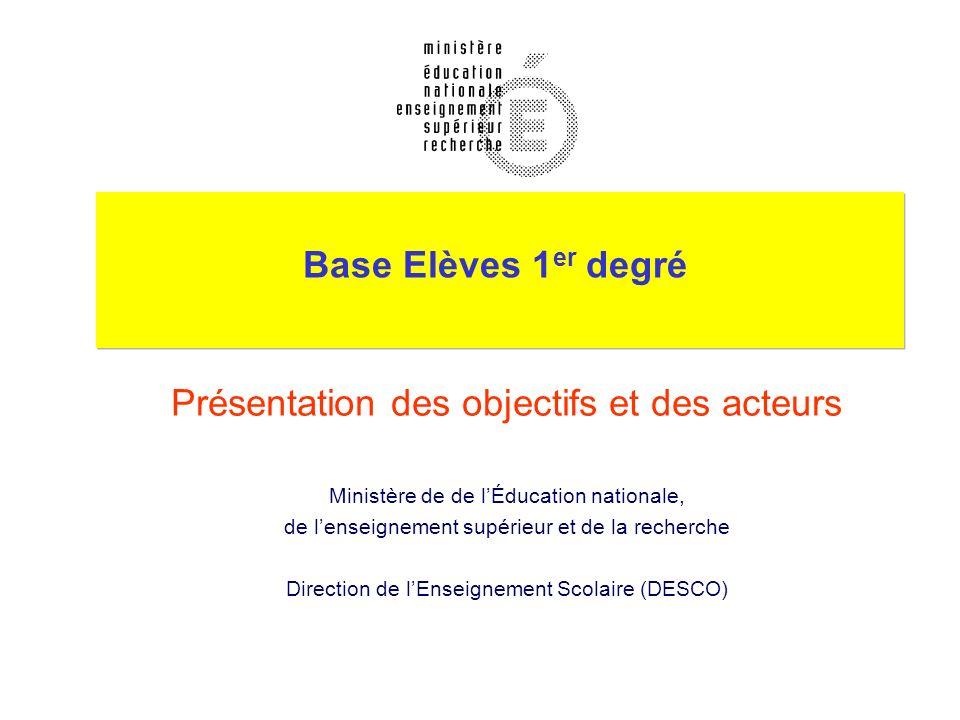 Base Elèves 1 er degré Présentation des objectifs et des acteurs Ministère de de lÉducation nationale, de lenseignement supérieur et de la recherche Direction de lEnseignement Scolaire (DESCO)