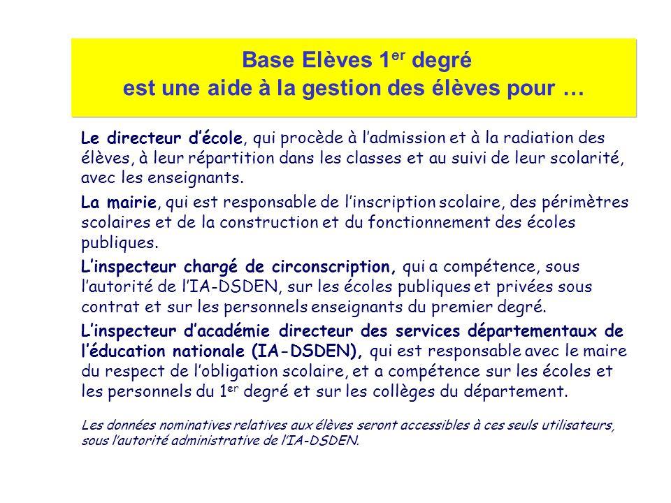 Base Elèves 1 er degré est une aide à la gestion des élèves pour … Le directeur décole, qui procède à ladmission et à la radiation des élèves, à leur répartition dans les classes et au suivi de leur scolarité, avec les enseignants.