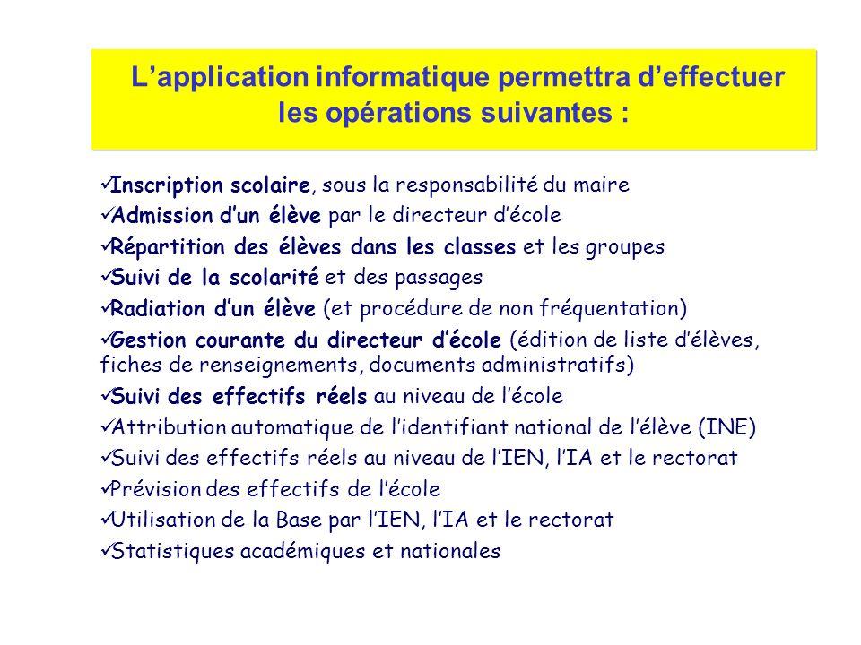 Interface côté mairie (https://be1d.orion.education.fr/premier_degre_mairie_poi)
