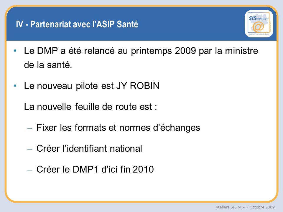 Ateliers SISRA – 7 Octobre 2009 IV – Partenariat avec lASIP Santé SISRA a signé en juin 2009 un avenant à la convention avec le GIP-DMP avec un financement de 1,2M Lobjectif de cet avenant est de mettre en place les évolutions techniques nécessaires pour converger vers la cible DMP1