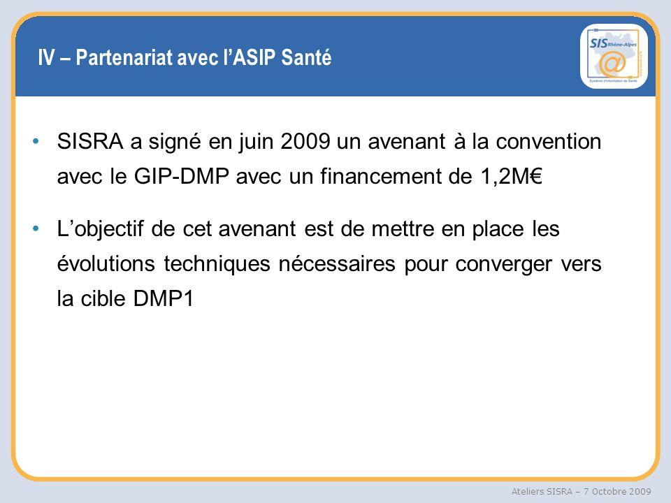 Ateliers SISRA – 7 Octobre 2009 IV - Partenariat avec lASIP Santé Contenu de lavenant : – INSc (Calculé) – Création de la passerelle V3 – Communiquer en IHE (En entrée et en sortie) – Carte CPS obligatoire (Décret confidentialité) – Hébergeur de données de santé (Décret hébergement) – Intégration du RPPS – Maintenir un accompagnement de la médecine de ville