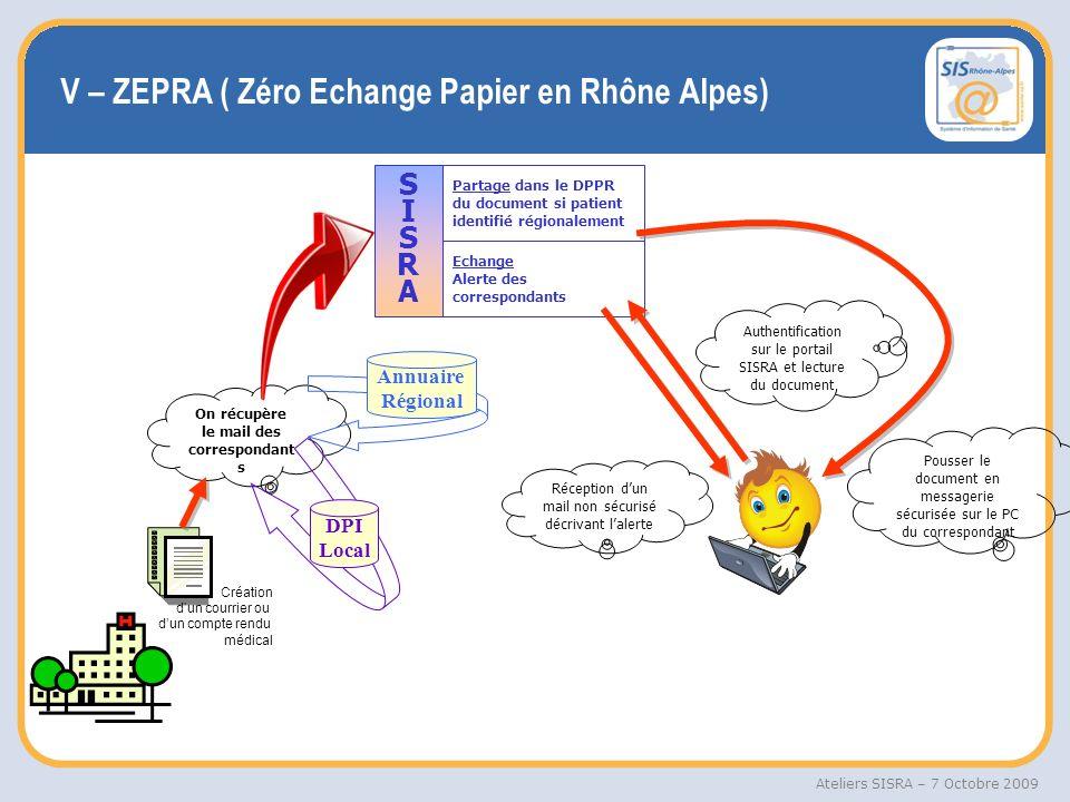 Ateliers SISRA – 7 Octobre 2009 V – ZEPRA ( Zéro Echange Papier en Rhône Alpes) 1 – Avril 2010 – SISRA sera opérationnel pour lenvoi du document et sa consultation sur le portail régional.