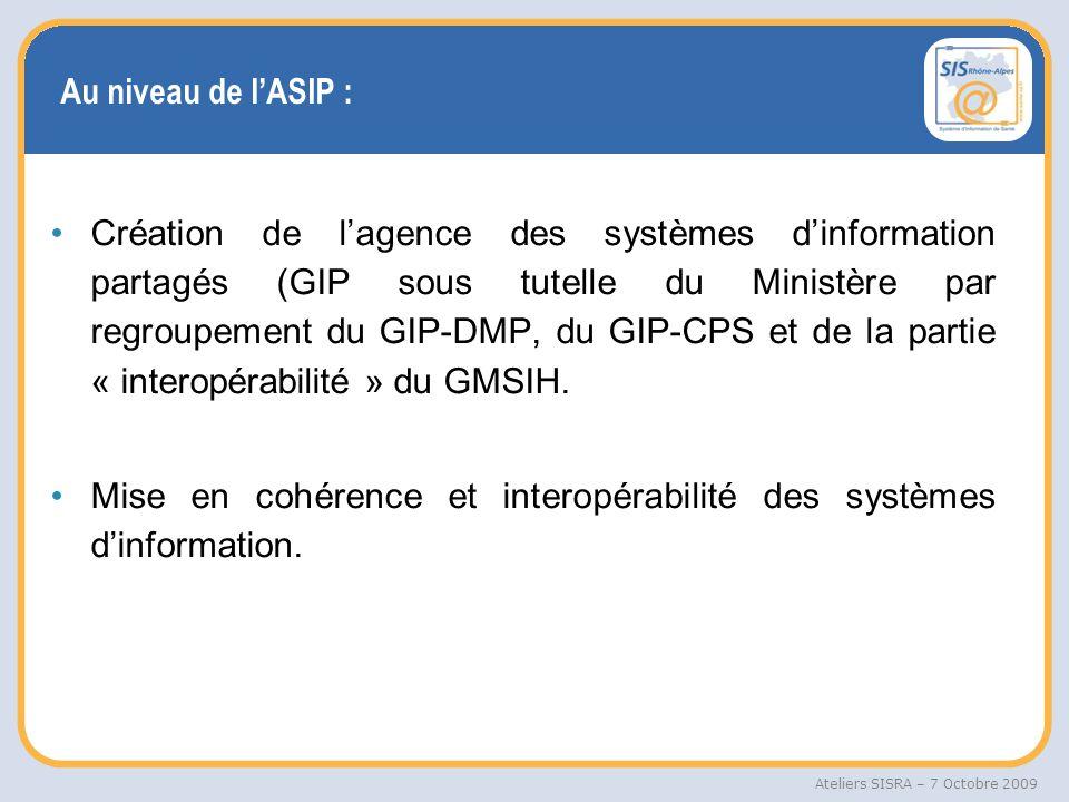 Ateliers SISRA – 7 Octobre 2009 Au niveau de lASIP (suite) Réalisation du DMP, dont lensemble des dispositions sont intégrées au Code de la Santé Publique (outil de coordination, de qualité et de continuité des soins entre professionnels et au bénéfice des patients.