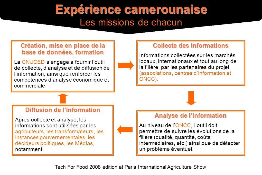 Tech For Food 2008 edition at Paris International Agriculture Show Création, mise en place de la base de données, formation La CNUCED sengage à fourni