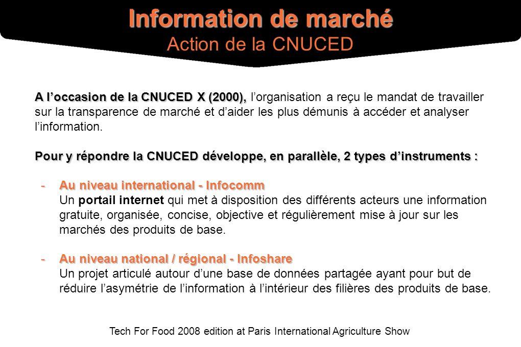 Tech For Food 2008 edition at Paris International Agriculture Show A loccasion de la CNUCED X (2000), A loccasion de la CNUCED X (2000), lorganisation