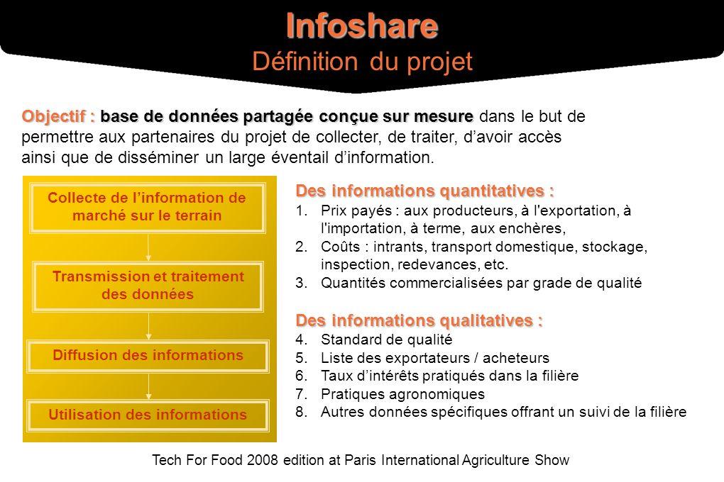 Tech For Food 2008 edition at Paris International Agriculture Show Des informations quantitatives : 1. Prix payés : aux producteurs, à l'exportation,