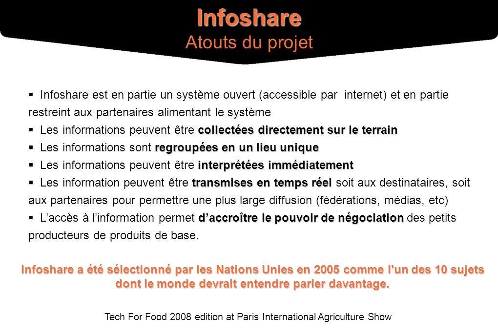 Tech For Food 2008 edition at Paris International Agriculture Show Infoshare a été sélectionné par les Nations Unies en 2005 comme l'un des 10 sujets