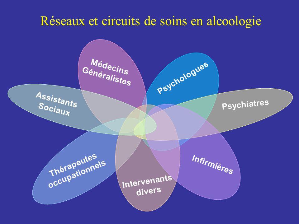 Médecins Généralistes Assistants Sociaux Intervenants divers Psychologues Thérapeutes occupationnels Psychiatres Infirmières Réseaux et circuits de soins en alcoologie