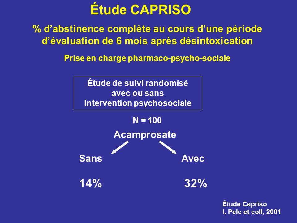 % dabstinence complète au cours dune période dévaluation de 6 mois après désintoxication Prise en charge pharmaco-psycho-sociale Étude CAPRISO Étude de suivi randomisé avec ou sans intervention psychosociale N = 100 Étude Capriso I.