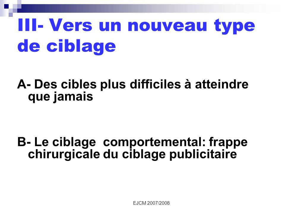 EJCM 2007/2008 III- Vers un nouveau type de ciblage A- Des cibles plus difficiles à atteindre que jamais B- Le ciblage comportemental: frappe chirurgicale du ciblage publicitaire