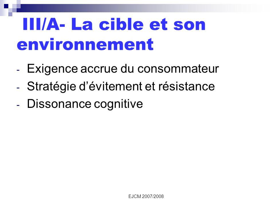 EJCM 2007/2008 III/A- La cible et son environnement - Exigence accrue du consommateur - Stratégie dévitement et résistance - Dissonance cognitive