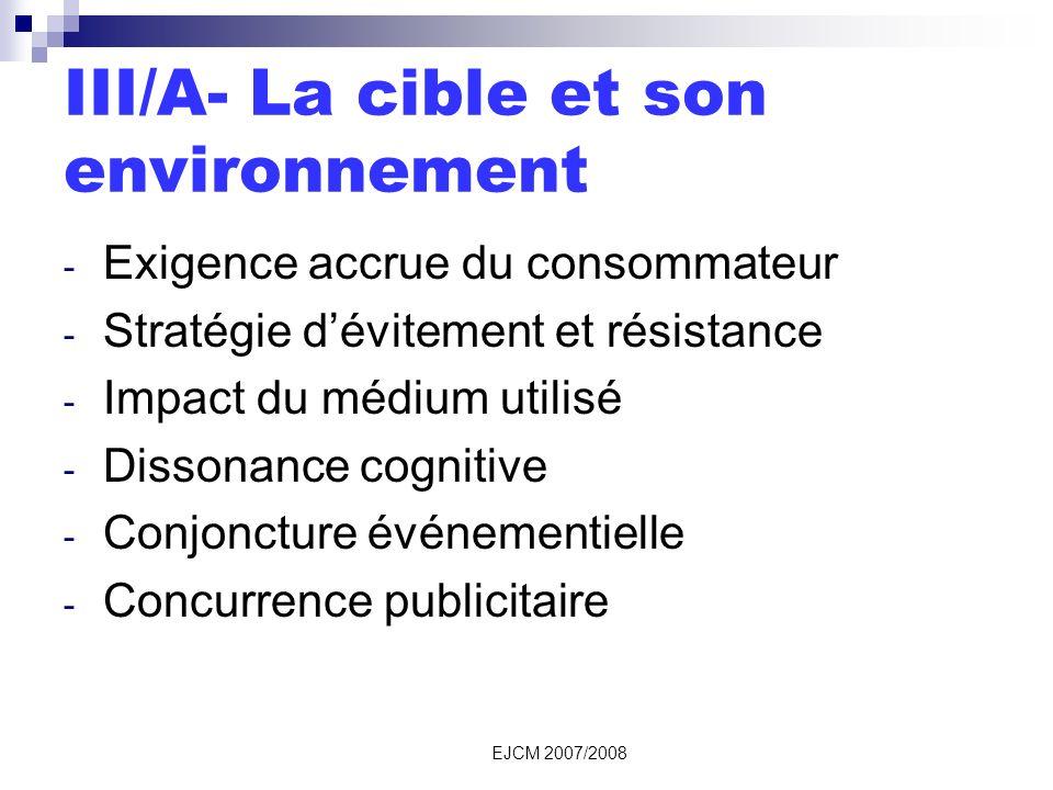 EJCM 2007/2008 III/A- La cible et son environnement - Exigence accrue du consommateur - Stratégie dévitement et résistance - Impact du médium utilisé - Dissonance cognitive - Conjoncture événementielle - Concurrence publicitaire