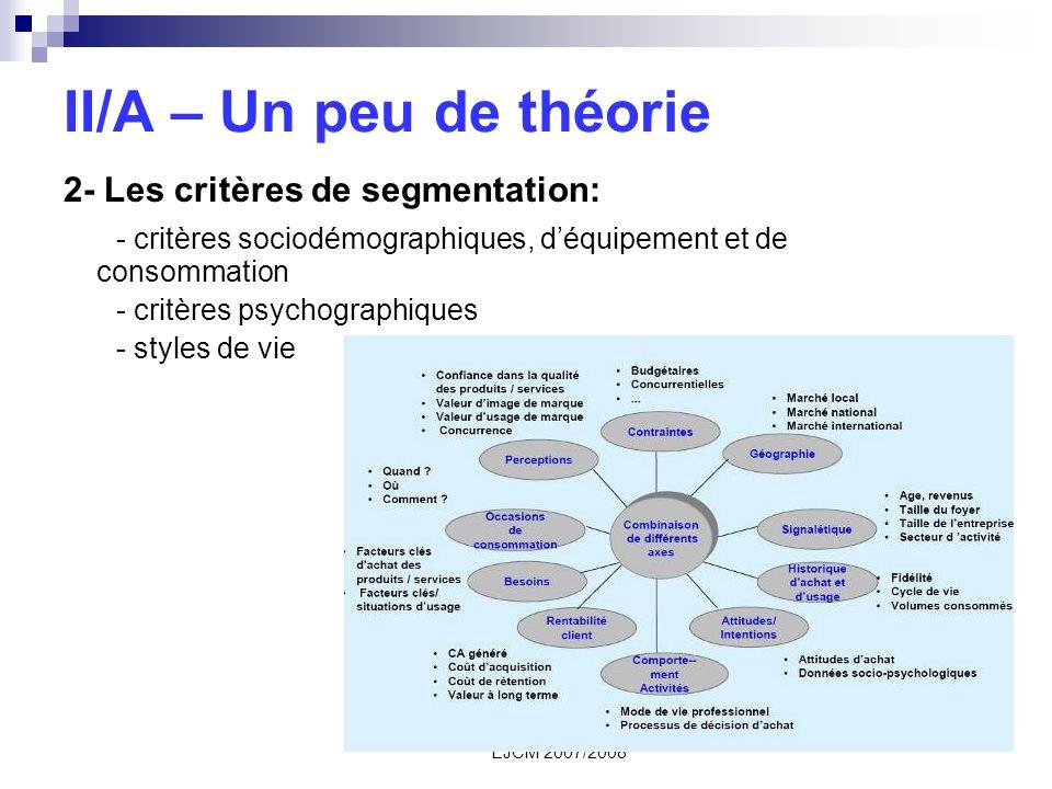 EJCM 2007/2008 II/A – Un peu de théorie 2- Les critères de segmentation: - critères sociodémographiques, déquipement et de consommation - critères psychographiques - styles de vie
