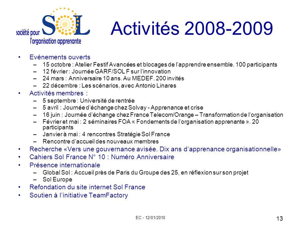 EC - 12/01/2010 13 Activités 2008-2009 Evénements ouverts –15 octobre : Atelier Festif Avancées et blocages de lapprendre ensemble. 100 participants –
