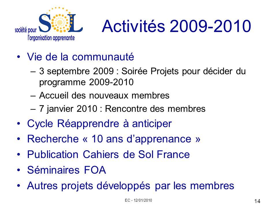 EC - 12/01/2010 14 Activités 2009-2010 Vie de la communauté –3 septembre 2009 : Soirée Projets pour décider du programme 2009-2010 –Accueil des nouvea