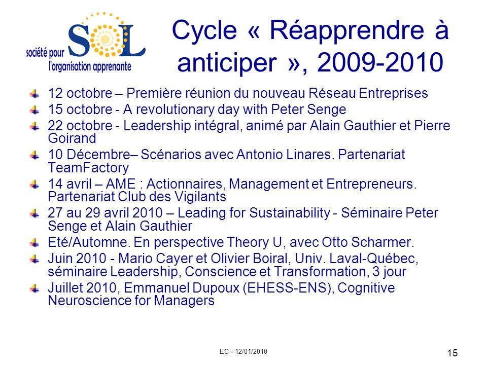 EC - 12/01/2010 15 Cycle « Réapprendre à anticiper », 2009-2010 12 octobre – Première réunion du nouveau Réseau Entreprises 15 octobre - A revolutiona