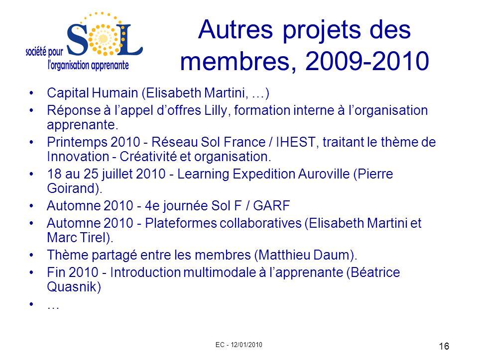 EC - 12/01/2010 16 Autres projets des membres, 2009-2010 Capital Humain (Elisabeth Martini, …) Réponse à lappel doffres Lilly, formation interne à lor