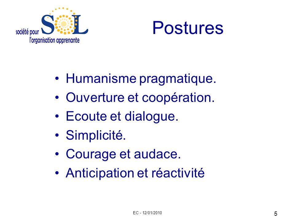 EC - 12/01/2010 5 Postures Humanisme pragmatique. Ouverture et coopération. Ecoute et dialogue. Simplicité. Courage et audace. Anticipation et réactiv