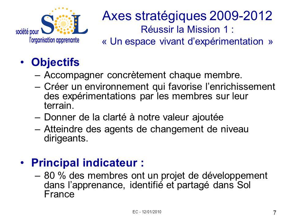 EC - 12/01/2010 7 Axes stratégiques 2009-2012 Réussir la Mission 1 : « Un espace vivant dexpérimentation » Objectifs –Accompagner concrètement chaque