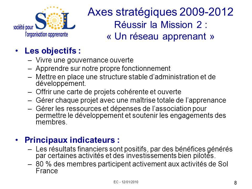 EC - 12/01/2010 8 Axes stratégiques 2009-2012 Réussir la Mission 2 : « Un réseau apprenant » Les objectifs : –Vivre une gouvernance ouverte –Apprendre