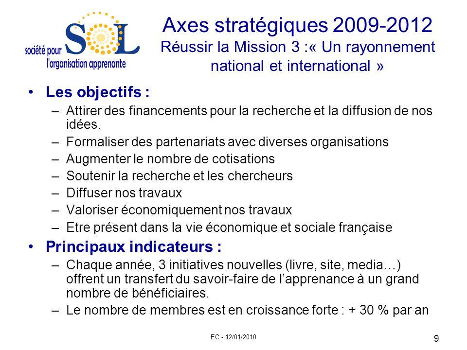 EC - 12/01/2010 9 Axes stratégiques 2009-2012 Réussir la Mission 3 :« Un rayonnement national et international » Les objectifs : –Attirer des financem