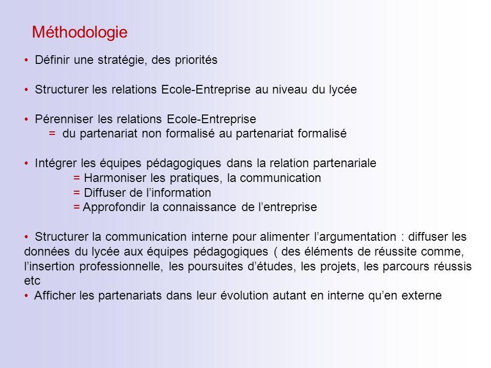 Définir une stratégie, des priorités Structurer les relations Ecole-Entreprise au niveau du lycée Pérenniser les relations Ecole-Entreprise = du parte