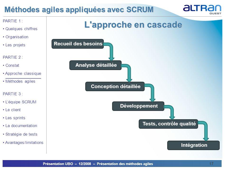 Méthodes agiles appliquées avec SCRUM Présentation UBO – 12/2008 – Présentation des méthodes agiles 17 PARTIE 1 : Quelques chiffres Organisation Les p
