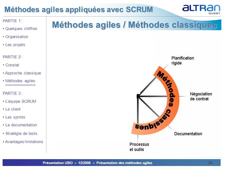 Méthodes agiles appliquées avec SCRUM Présentation UBO – 12/2008 – Présentation des méthodes agiles 24 PARTIE 1 : Quelques chiffres Organisation Les p