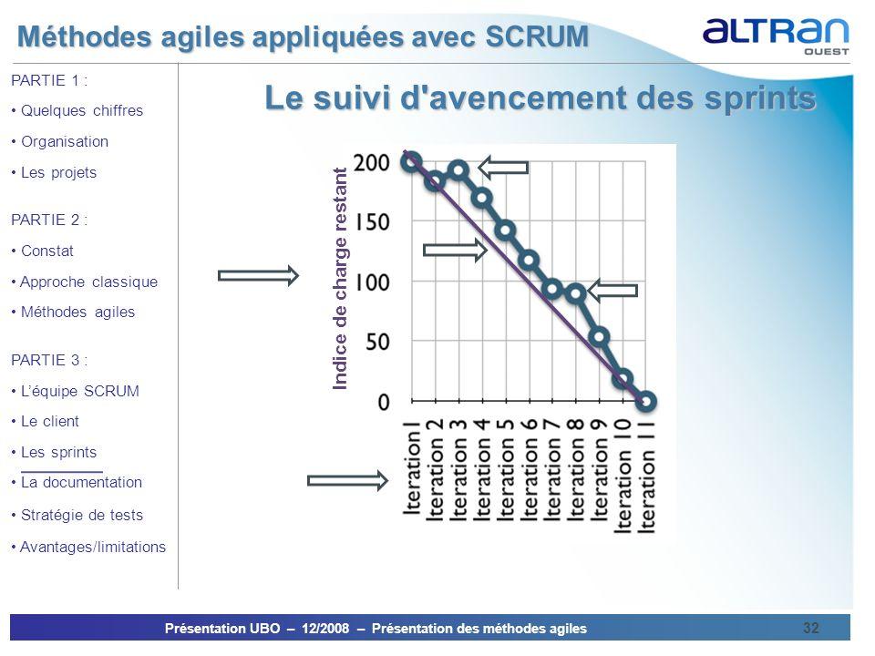 Méthodes agiles appliquées avec SCRUM Présentation UBO – 12/2008 – Présentation des méthodes agiles 32 PARTIE 1 : Quelques chiffres Organisation Les p