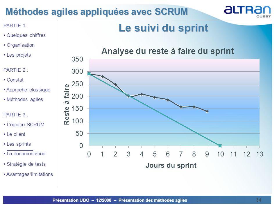 Méthodes agiles appliquées avec SCRUM Présentation UBO – 12/2008 – Présentation des méthodes agiles 34 PARTIE 1 : Quelques chiffres Organisation Les p