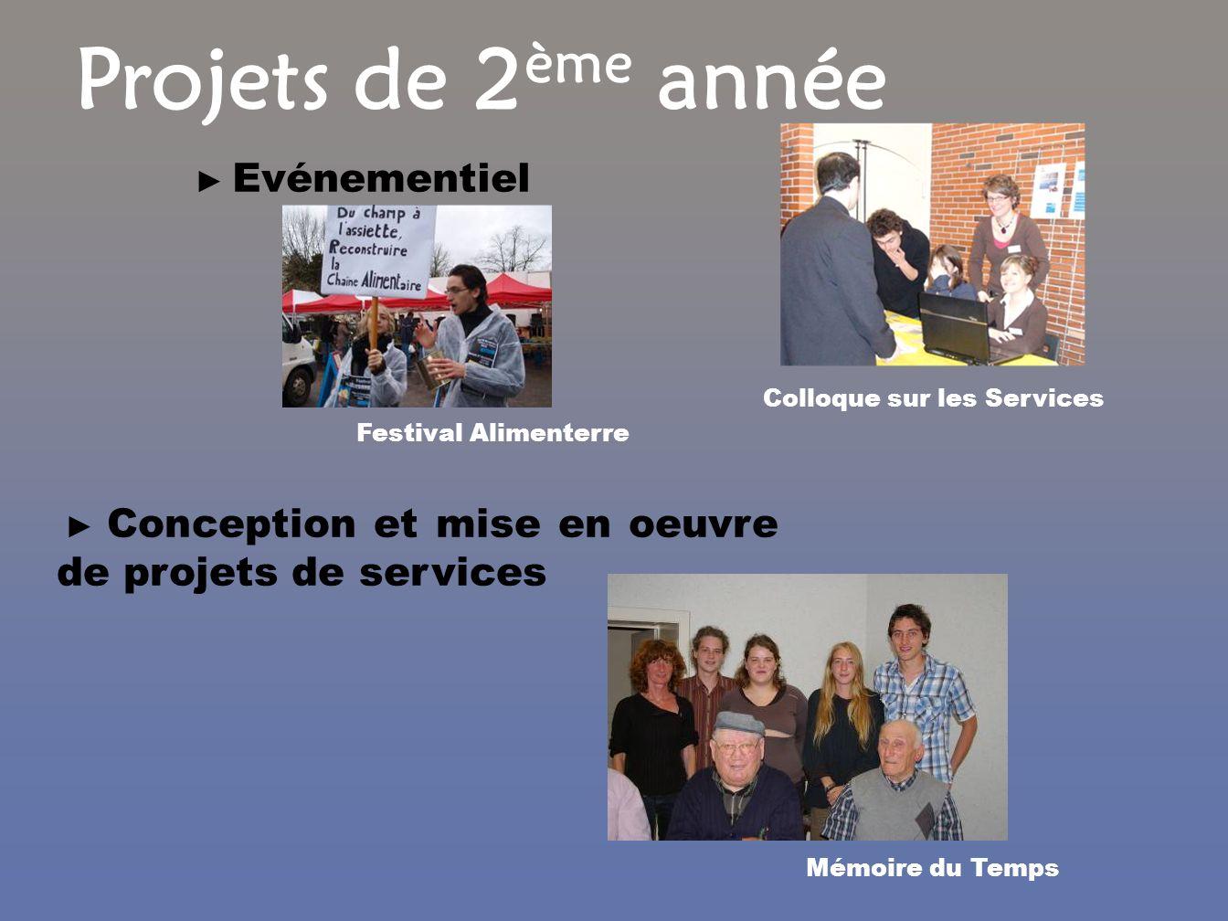 Colloque sur les Services Evénementiel Conception et mise en oeuvre de projets de services Festival Alimenterre Mémoire du Temps Projets de 2 ème anné