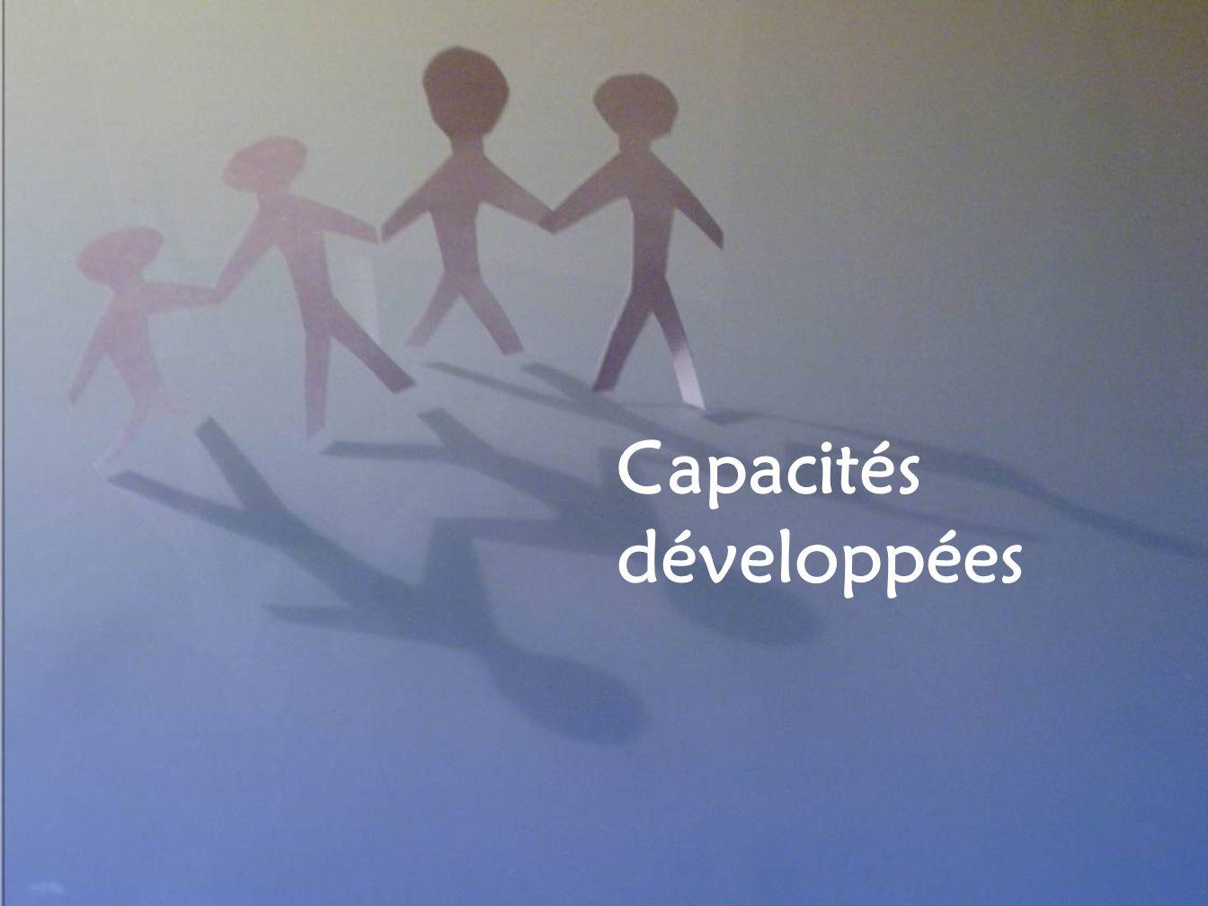 Capacités développées