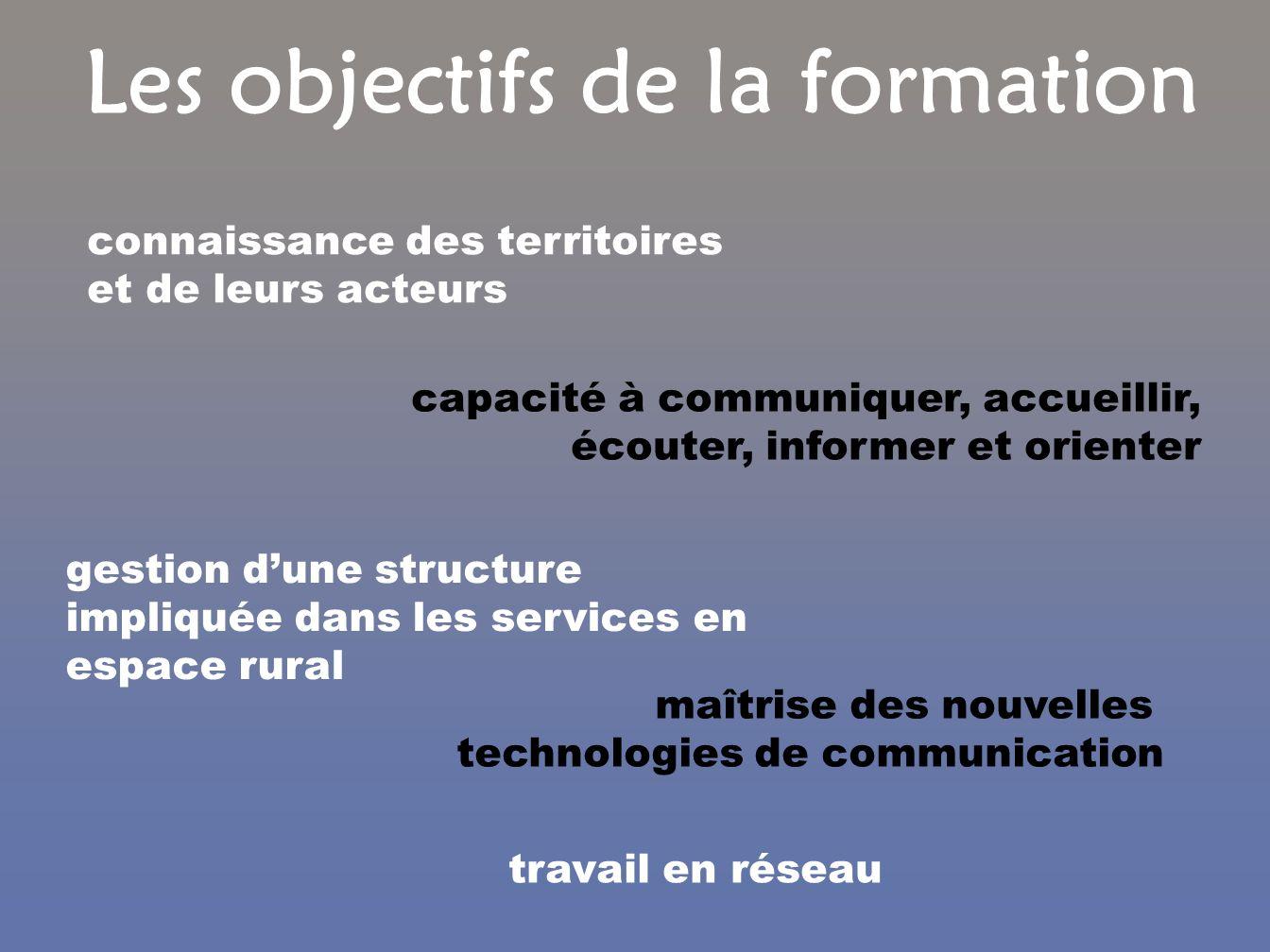 connaissance des territoires et de leurs acteurs travail en réseau maîtrise des nouvelles technologies de communication gestion dune structure impliqu