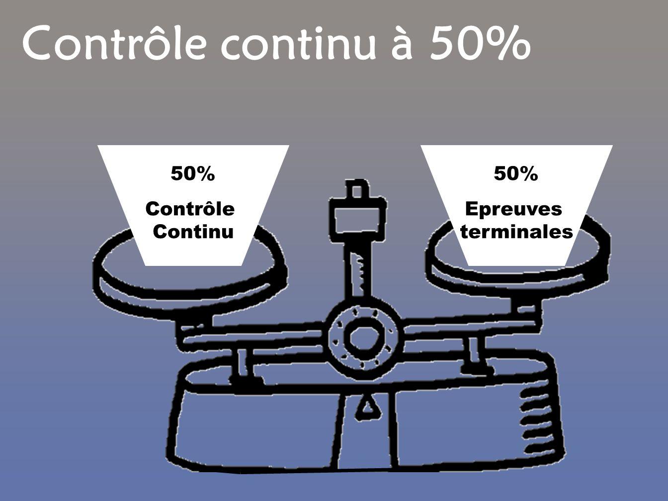 Contrôle continu à 50% 50% Epreuves terminales 50% Contrôle Continu