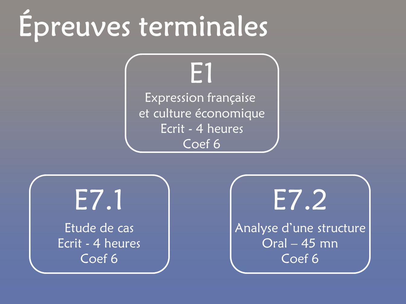 Épreuves terminales E1 Expression française et culture économique Ecrit - 4 heures Coef 6 E7.1 Etude de cas Ecrit - 4 heures Coef 6 E7.2 Analyse dune