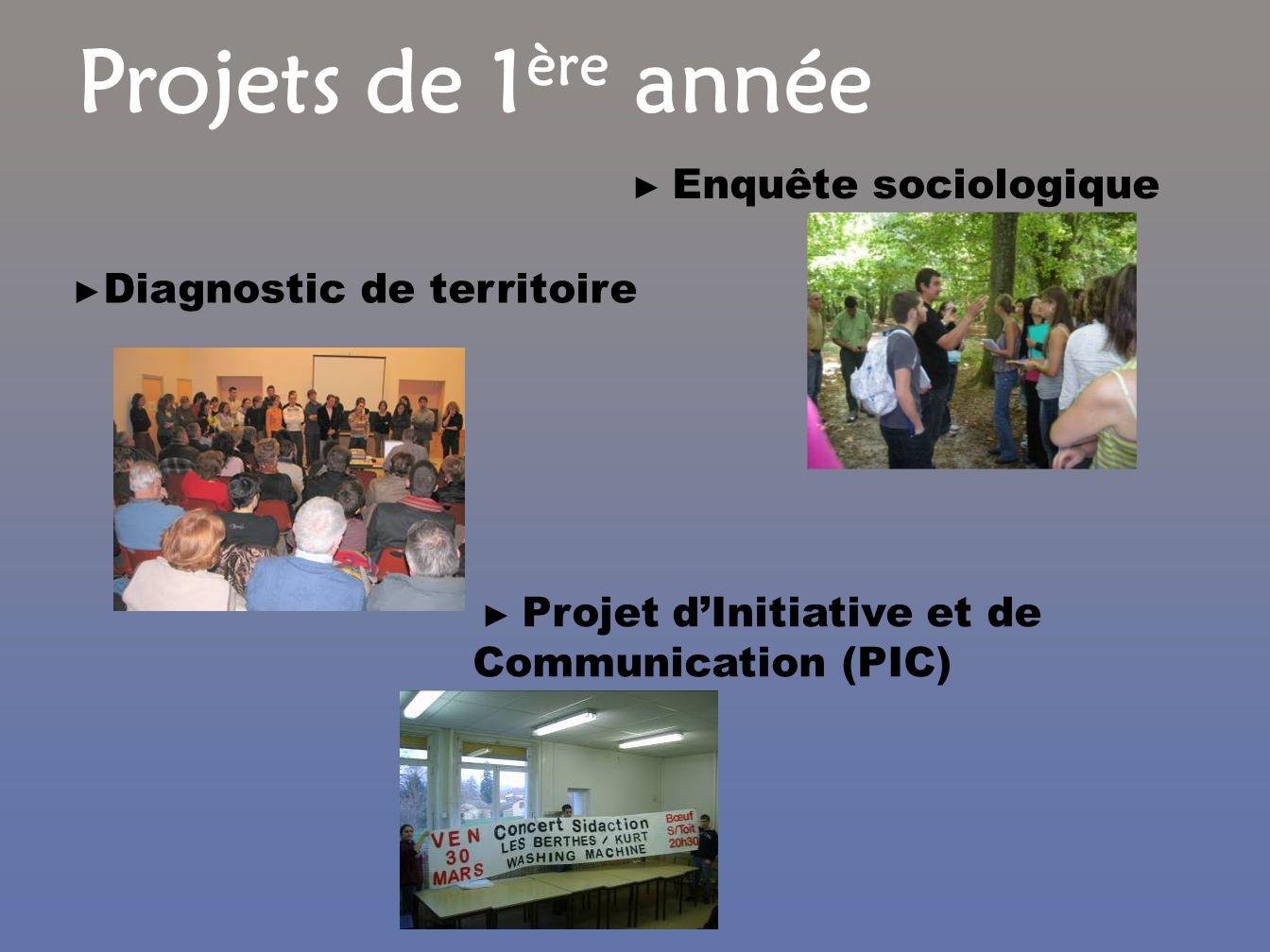 Diagnostic de territoire Enquête sociologique Projet dInitiative et de Communication (PIC) Projets de 1 ère année