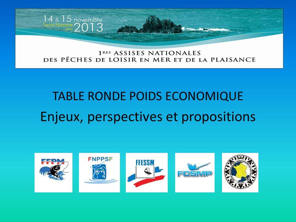 TABLE RONDE POIDS ECONOMIQUE Enjeux, perspectives et propositions